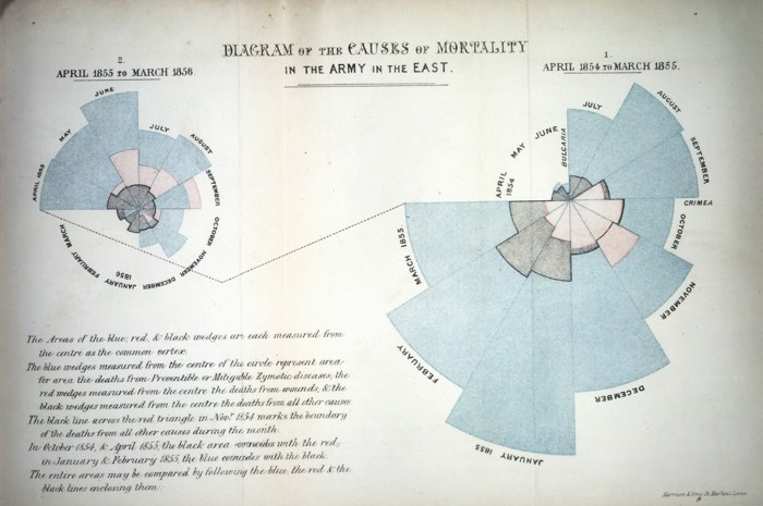 Notes on matters affecting health, efficiency and hospital administration of the British Army. Reproduced courtesy of the Florence Nightingale Museum Trust, London